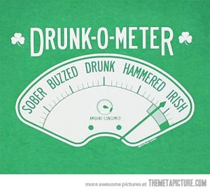 Irish Drunk-O-Meter