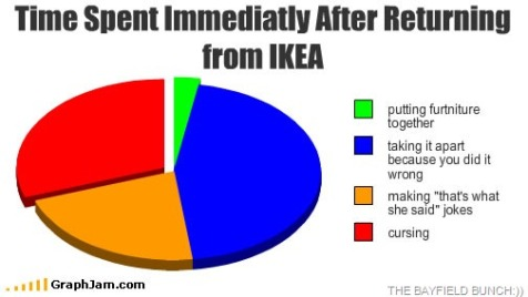 returning-ikea