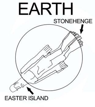 stonehenge-easter-island