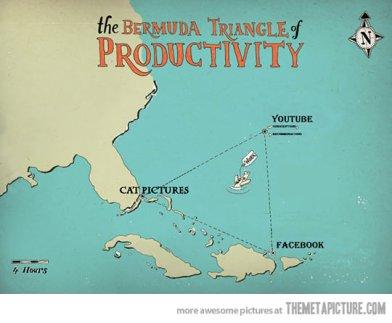 Bermuda Triangle Productivity