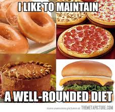 Well-Rounded Diet