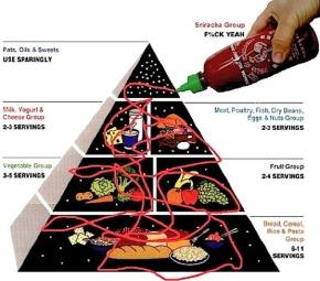 sriracha-food-pyramid