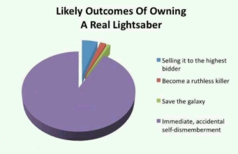 owning a lightsaber